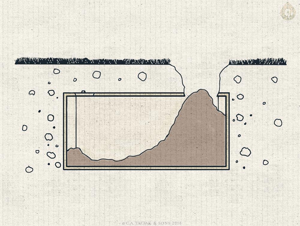 Cross section illustration of a sinkhole formed inside a collapsed septic tank