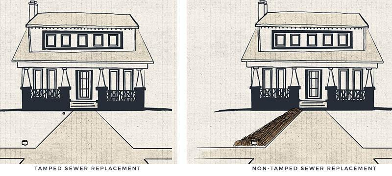 drawing of two craftsman homes comparing a sewer replacement that is tamped and a sewer replacement that has not been tamped